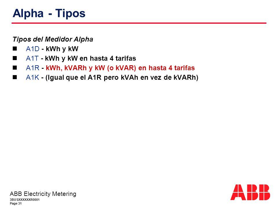 3BUSXXXXXXR0001 Page 31 ABB Electricity Metering Alpha - Tipos Tipos del Medidor Alpha A1D - kWh y kW A1T - kWh y kW en hasta 4 tarifas A1R - kWh, kVARh y kW (o kVAR) en hasta 4 tarifas A1K - (Igual que el A1R pero kVAh en vez de kVARh)