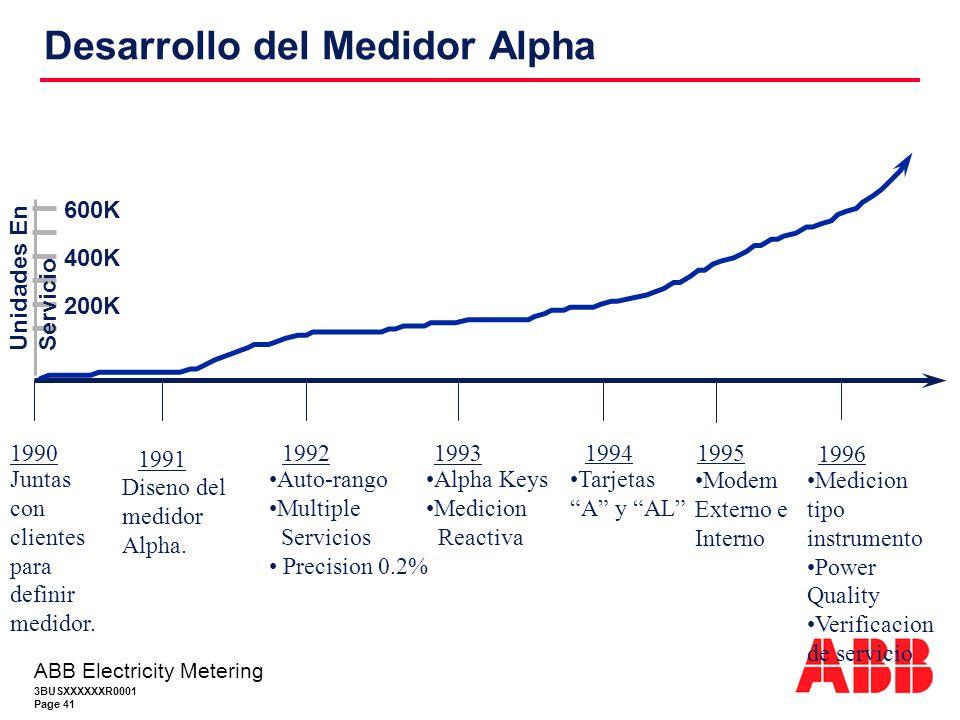 3BUSXXXXXXR0001 Page 41 ABB Electricity Metering Desarrollo del Medidor Alpha 1990 Juntas con clientes para definir medidor.