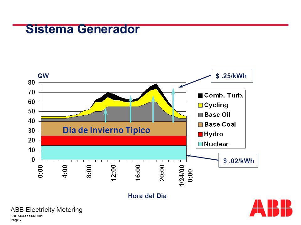 3BUSXXXXXXR0001 Page 7 ABB Electricity Metering Sistema Generador Dia de Invierno Tipico GW Hora del Dia $.02/kWh $.25/kWh