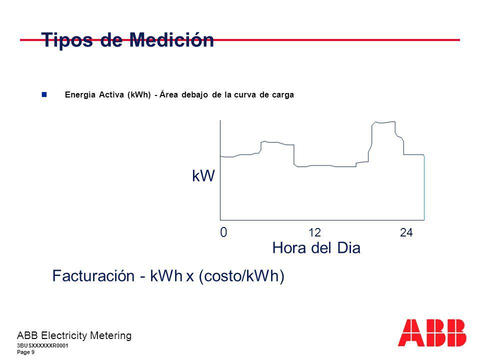 3BUSXXXXXXR0001 Page 9 ABB Electricity Metering Tipos de Medición Energía Activa (kWh) - Área debajo de la curva de carga Facturación - kWh x (costo/kWh) Hora del Dia 0 1224 kW