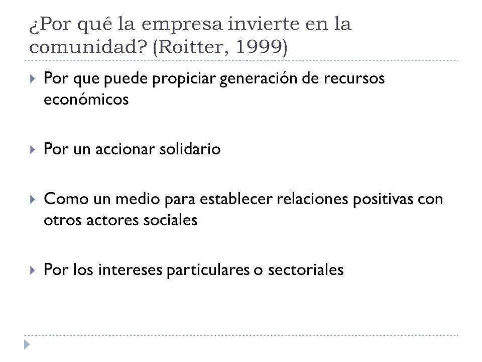 Para la formación de redes: Se pueden delimitar los factores condicionantes, los cuales son: el entorno en que se desenvuelve la persona, la búsqueda de relaciones con objetivos comunes, la realización de actividades en común, el número de personas que integran la red y la cantidad de recursos disponibles (Pascual, 2007).