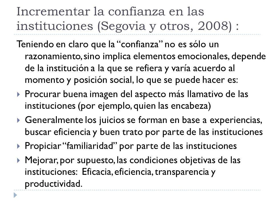La empresa en la filosofía del buen vecino (Roitter,1999:12) a.