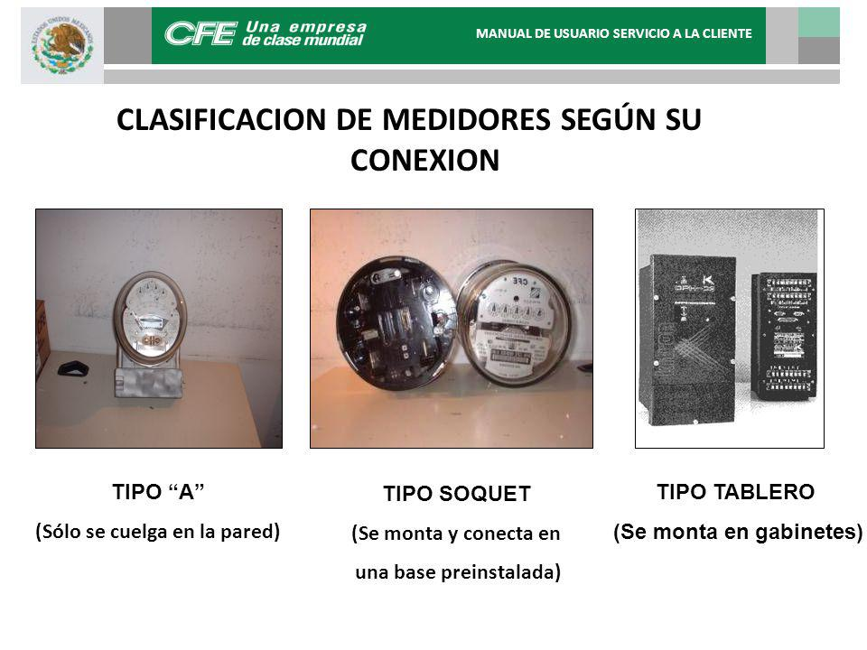 CLASIFICACION DE MEDIDORES SEGÚN SU CONEXION TIPO A (Sólo se cuelga en la pared) TIPO SOQUET (Se monta y conecta en una base preinstalada) TIPO TABLER
