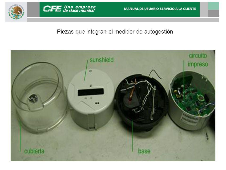 Piezas que integran el medidor de autogestión MANUAL DE USUARIO SERVICIO A LA CLIENTE