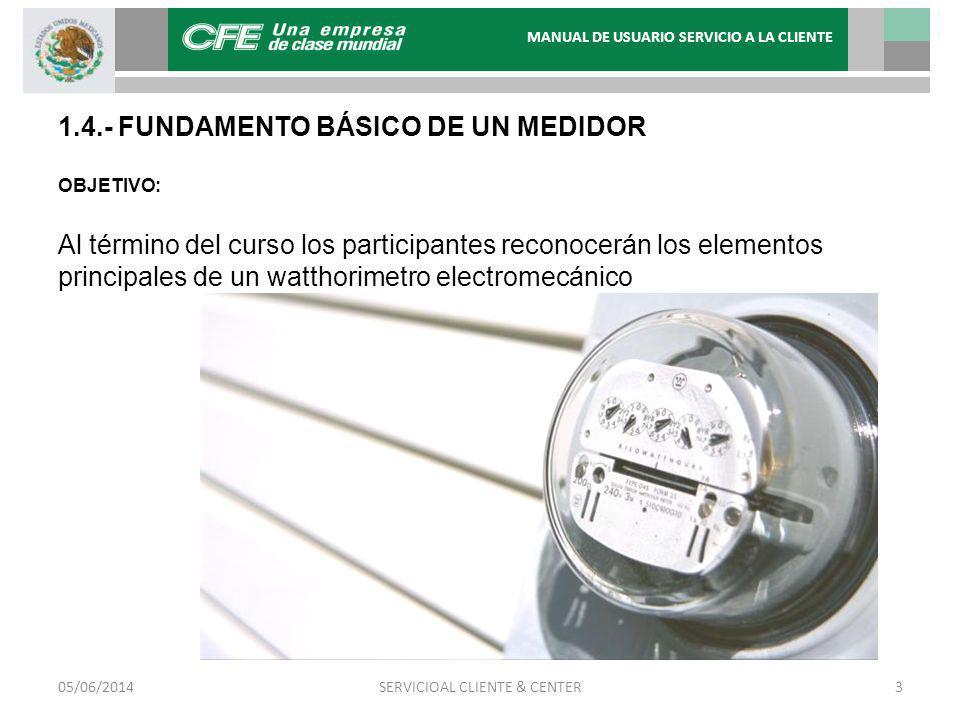 CONTENIDO Introducción Partes que conforman un medidor electromecánico Porque gira el disco de un medidor Figura 1.