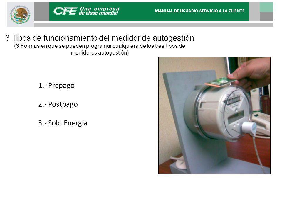 3 Tipos de funcionamiento del medidor de autogestión (3 Formas en que se pueden programar cualquiera de los tres tipos de medidores autogestión) 1.- P