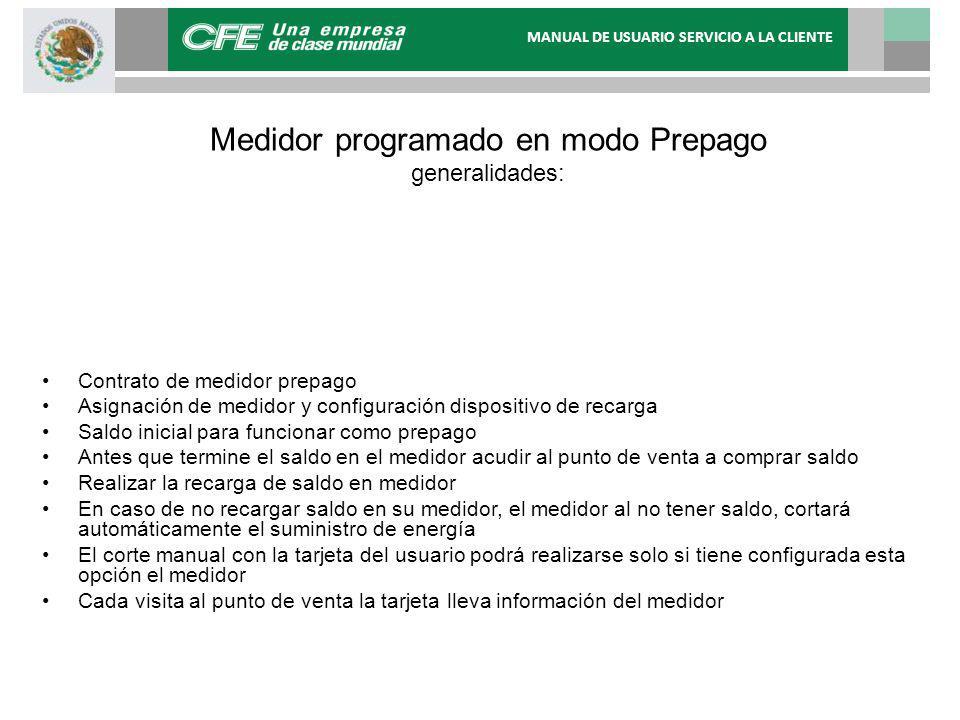 Medidor programado en modo Prepago generalidades: Contrato de medidor prepago Asignación de medidor y configuración dispositivo de recarga Saldo inici