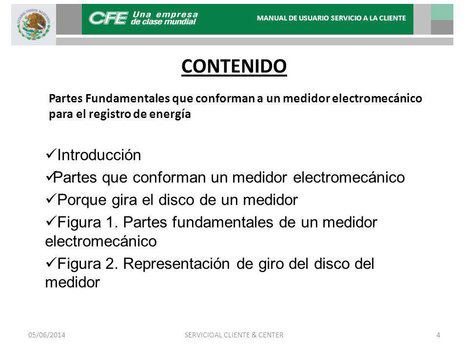 CONTENIDO Introducción Partes que conforman un medidor electromecánico Porque gira el disco de un medidor Figura 1. Partes fundamentales de un medidor