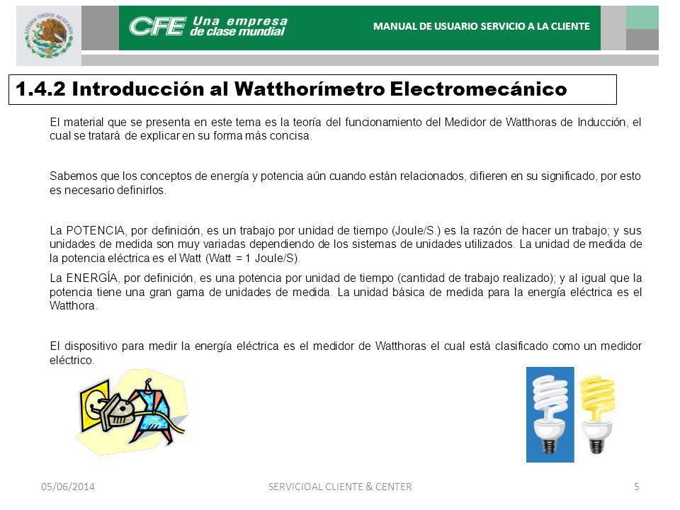 1.4.2 Introducción al Watthorímetro Electromecánico El material que se presenta en este tema es la teoría del funcionamiento del Medidor de Watthoras