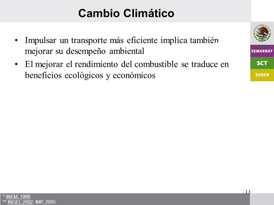 13 Impulsar un transporte más eficiente implica también mejorar su desempeño ambiental El mejorar el rendimiento del combustible se traduce en beneficios ecológicos y económicos * INEM, 1999 ** INGEI, 2002; IMP, 2005 Cambio Climático
