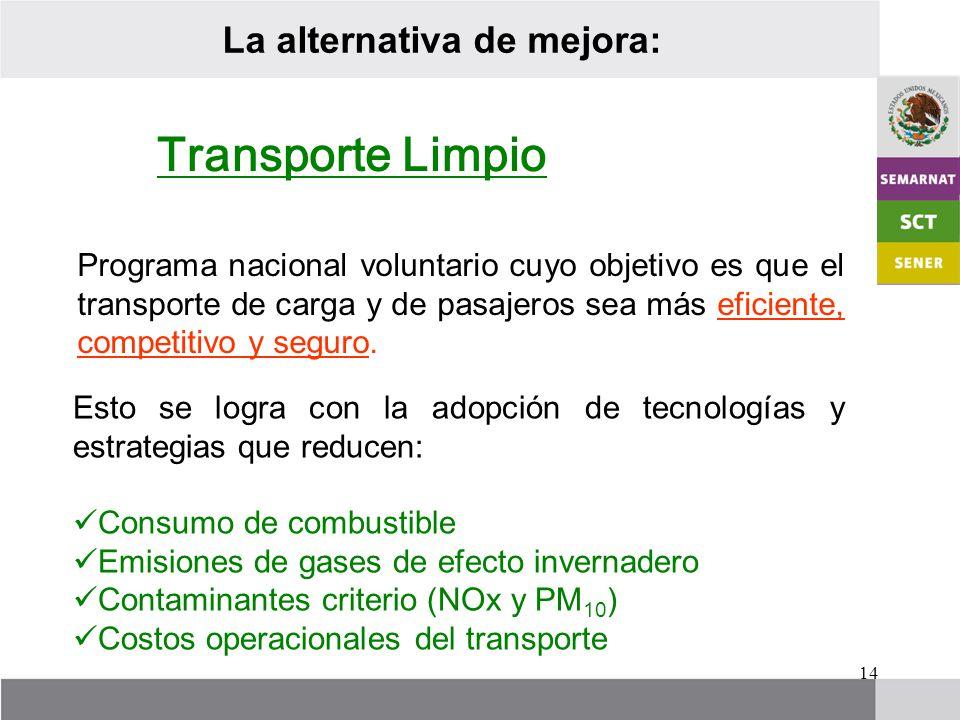 14 Transporte Limpio Programa nacional voluntario cuyo objetivo es que el transporte de carga y de pasajeros sea más eficiente, competitivo y seguro.