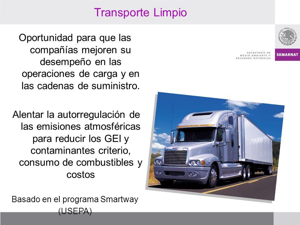 Oportunidad para que las compañías mejoren su desempeño en las operaciones de carga y en las cadenas de suministro. Alentar la autorregulación de las
