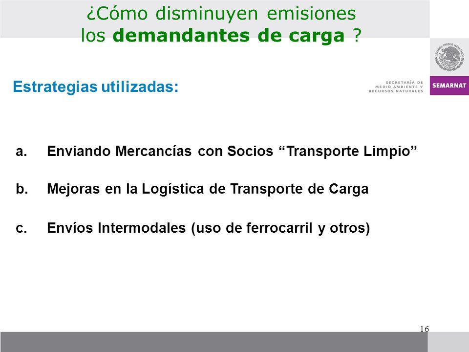 ¿Cómo disminuyen emisiones los demandantes de carga ? a. Enviando Mercancías con Socios Transporte Limpio b. Mejoras en la Logística de Transporte de