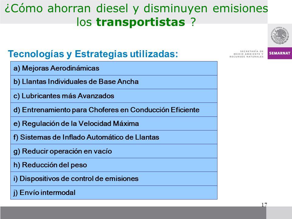 ¿Cómo ahorran diesel y disminuyen emisiones los transportistas ? Tecnologías y Estrategias utilizadas: 17 a) Mejoras Aerodinámicas b) Llantas Individu