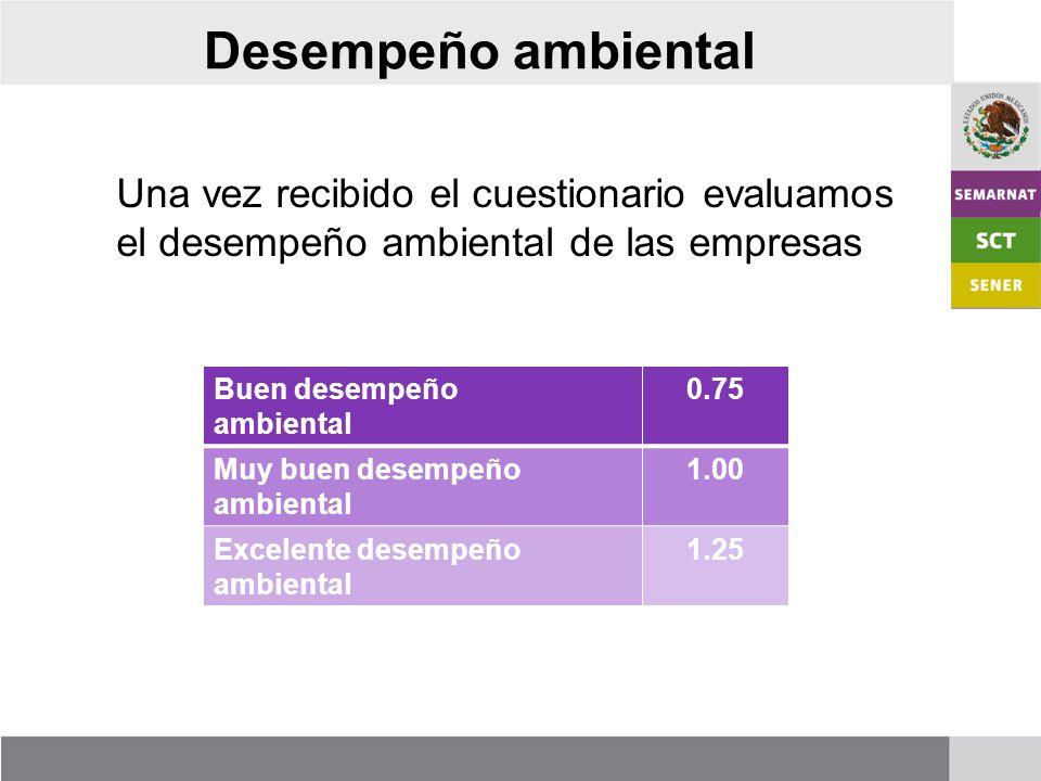 Desempeño ambiental Una vez recibido el cuestionario evaluamos el desempeño ambiental de las empresas Buen desempeño ambiental 0.75 Muy buen desempeño ambiental 1.00 Excelente desempeño ambiental 1.25