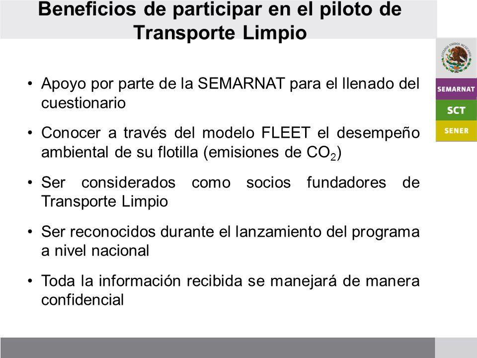 Beneficios de participar en el piloto de Transporte Limpio Apoyo por parte de la SEMARNAT para el llenado del cuestionario Conocer a través del modelo