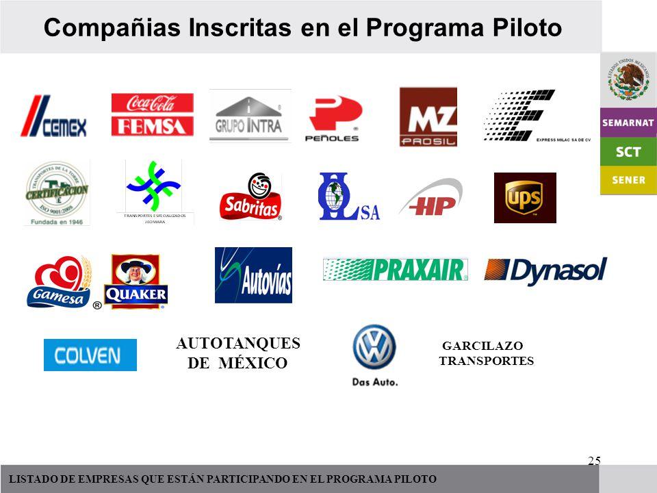 25 Compañias Inscritas en el Programa Piloto LISTADO DE EMPRESAS QUE ESTÁN PARTICIPANDO EN EL PROGRAMA PILOTO AUTOTANQUES DE MÉXICO GARCILAZO TRANSPORTES
