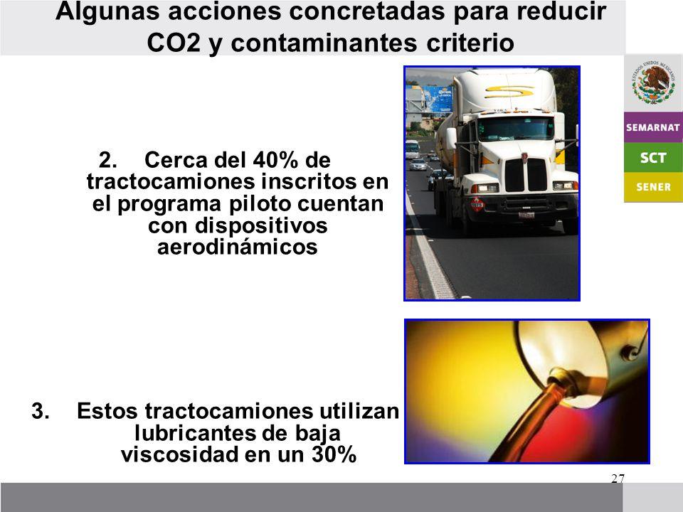 27 2.Cerca del 40% de tractocamiones inscritos en el programa piloto cuentan con dispositivos aerodinámicos 3.Estos tractocamiones utilizan lubricantes de baja viscosidad en un 30% Algunas acciones concretadas para reducir CO2 y contaminantes criterio