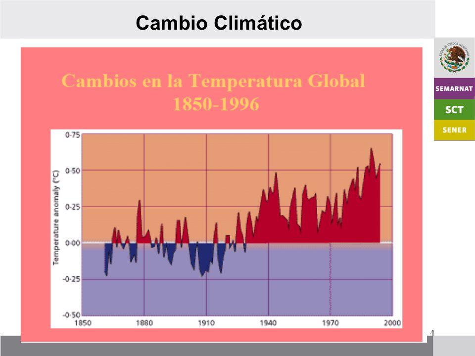 5 * INEM, 1999 ** INGEI, 2002; IMP, 2005 Cambio Climático