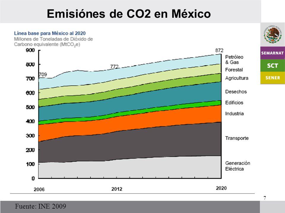7 Emisiónes de CO2 en México Fuente: INE 2009