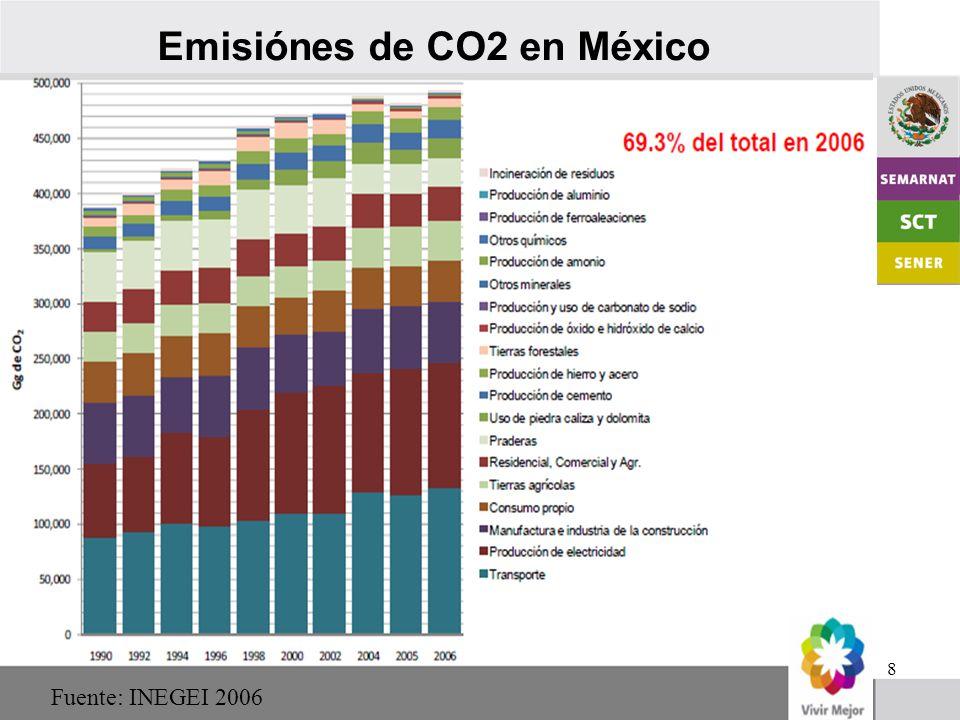 8 Emisiónes de CO2 en México Fuente: INEGEI 2006