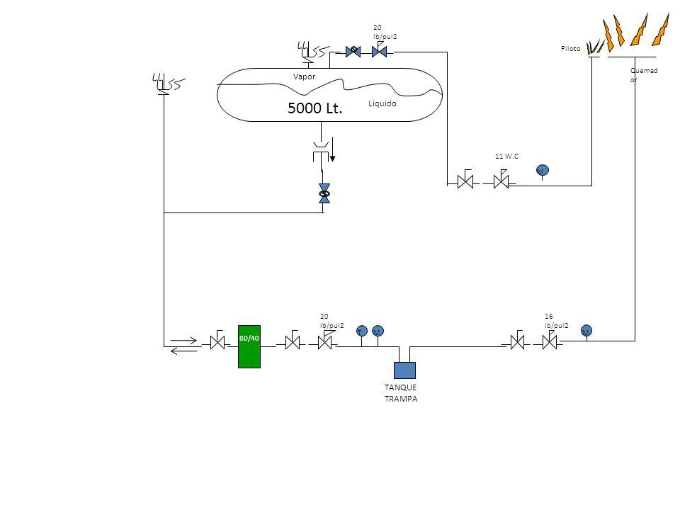 5000 Lt. 20 lb/pul2 80/40 MT 20 lb/pul2 Vapor Liquido 16 lb/pul2 M 11 W.C M Piloto Quemad or TANQUE TRAMPA