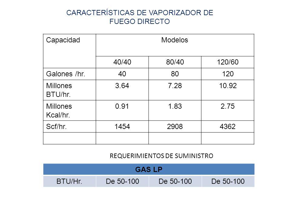 CARACTERÍSTICAS DE VAPORIZADOR DE FUEGO DIRECTO CapacidadModelos 40/4080/40120/60 Galones /hr.4080120 Millones BTU/hr. 3.647.2810.92 Millones Kcal/hr.