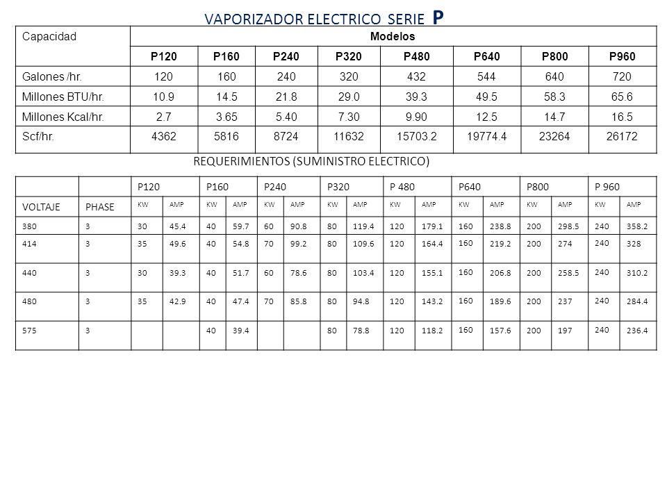 VAPORIZADOR ELECTRICO SERIE P CapacidadModelos P120P160P240P320P480P640P800P960 Galones /hr.120160240320432544640720 Millones BTU/hr.10.914.521.829.03