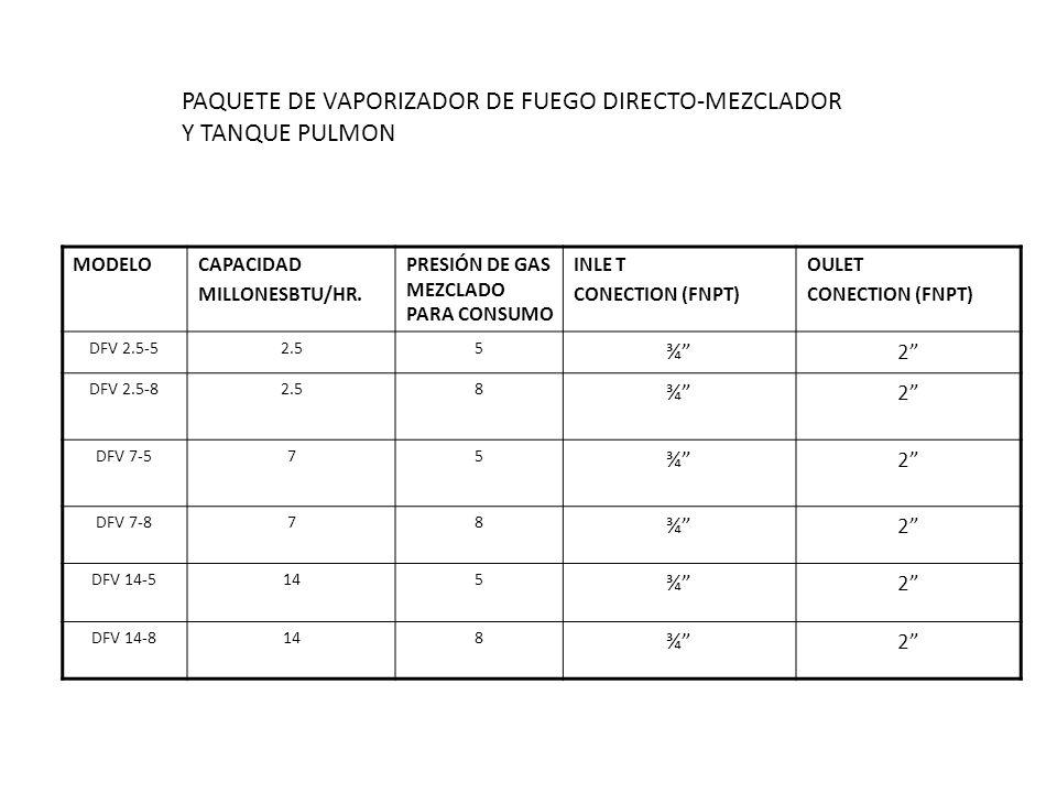 MODELOCAPACIDAD MILLONESBTU/HR. PRESIÓN DE GAS MEZCLADO PARA CONSUMO INLE T CONECTION (FNPT) OULET CONECTION (FNPT) DFV 2.5-52.55 ¾2 DFV 2.5-82.58 ¾2