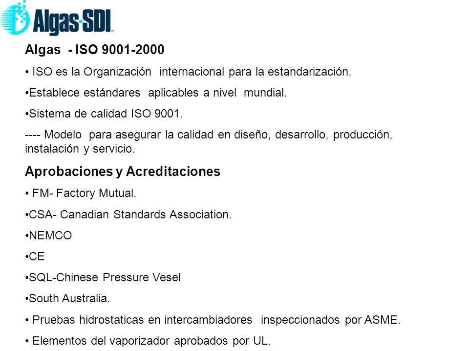 Algas - ISO 9001-2000 ISO es la Organización internacional para la estandarización. Establece estándares aplicables a nivel mundial. Sistema de calida