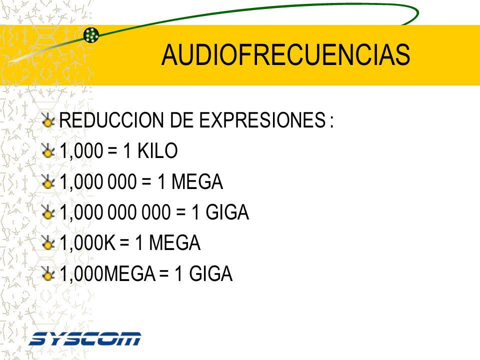 AUDIOFRECUENCIA HEINRICH HERTZ 1 CICLO POR SEGUNDO = 1 HERTZ = 1 Hz LAS AUDIOFRECUENCIAS SON : DESDE 0 Hz HASTA 30000 Hz o 0 Hz hasta 30 KHz. SE DIVID