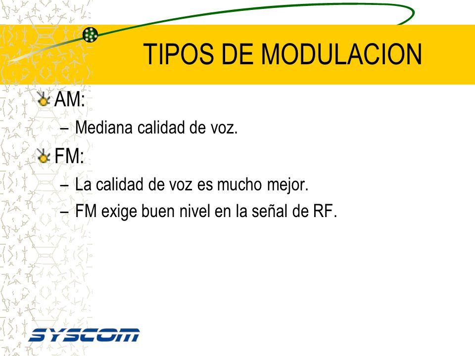 TIPOS DE MODULACION ANALOGICAS AM: Amplitud modulada FM: Frecuencia modulada AM FM El tipo de modulación no tiene relación con la frecuencia. Puede ha
