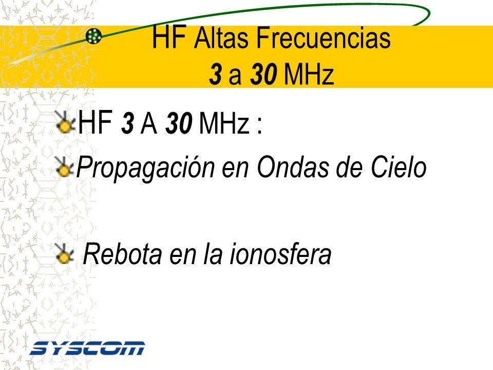 ESPECTRO RADIOELECTRICO VHF Muy alta frecuencia – 30 MHz A 300 MHz UHF Ultra alta frecuencia – 300 MHz A 3 GHz SHF Súper Alta FRECUENCIA –3 GHz A 30 G
