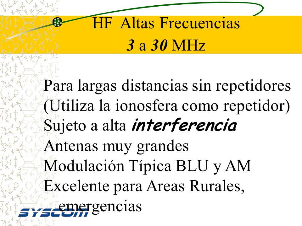 HF Altas Frecuencias 3 a 30 MHz HF 3 A 30 MHz : Propagación en Ondas de Cielo Rebota en la ionosfera
