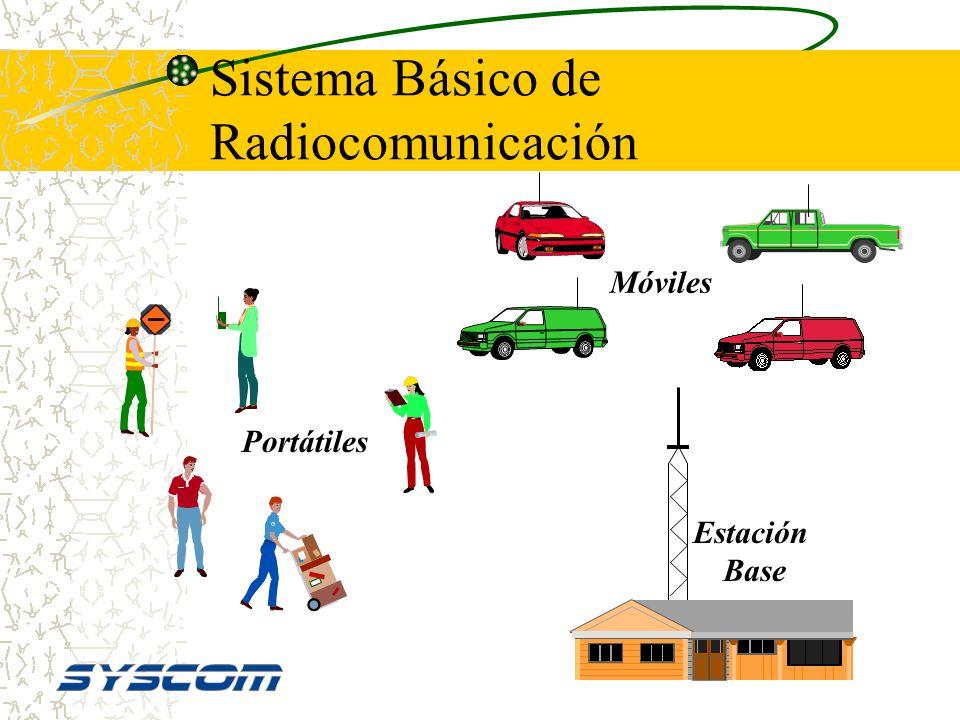 Introducción Los sistemas de radiocomunicación básicos proveen comunicación entre una central y el personal que se encuentra en el campo de trabajo en