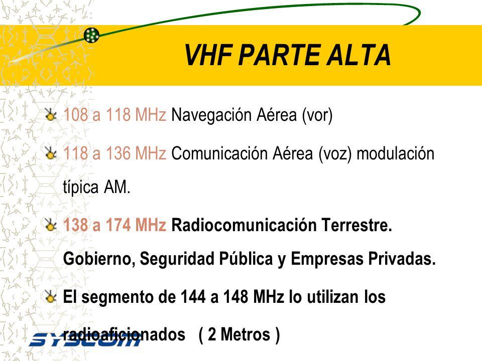 VHF VHF SE DIVIDE EN DOS PARTES: – PARTE BAJA En USA se utiliza de 30 a 54 MHz – PARTE ALTA de 108 MHz a 174 MHz. Para radiocomunicación comercial de