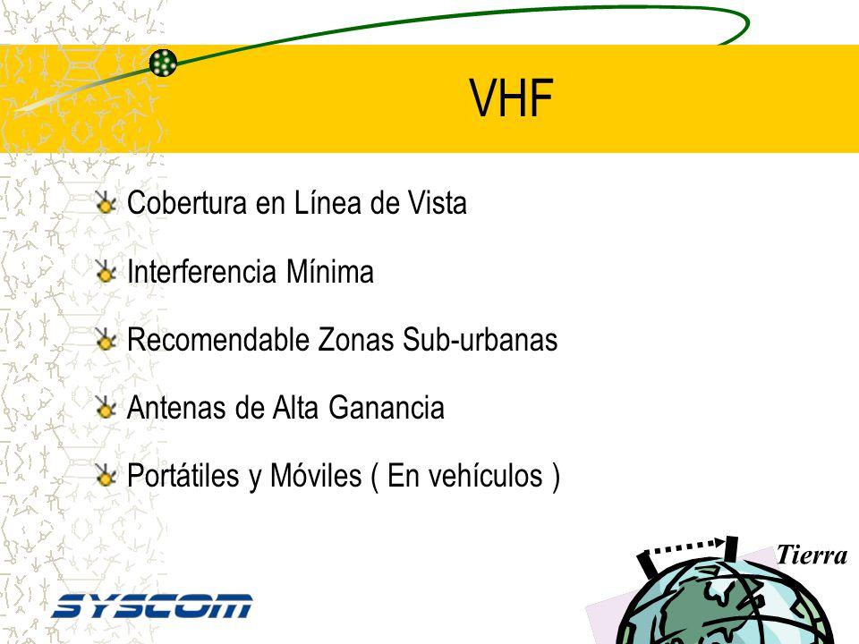 VHF PARTE ALTA 108 a 118 MHz Navegación Aérea (vor) 118 a 136 MHz Comunicación Aérea (voz) modulación típica AM. 138 a 174 MHz Radiocomunicación Terre