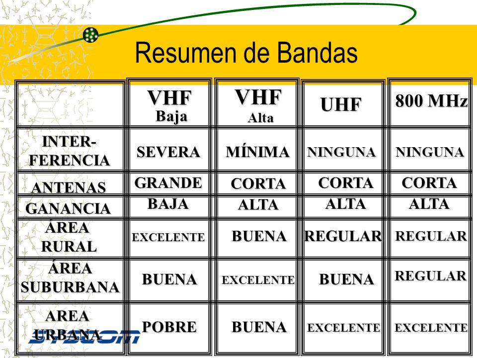 La parte Baja se concesionó a Radiocomunicación especializada de flotillas ( TRUNKING ). Actualmente NEXTEL adquirió la casi totalidad de canales al m