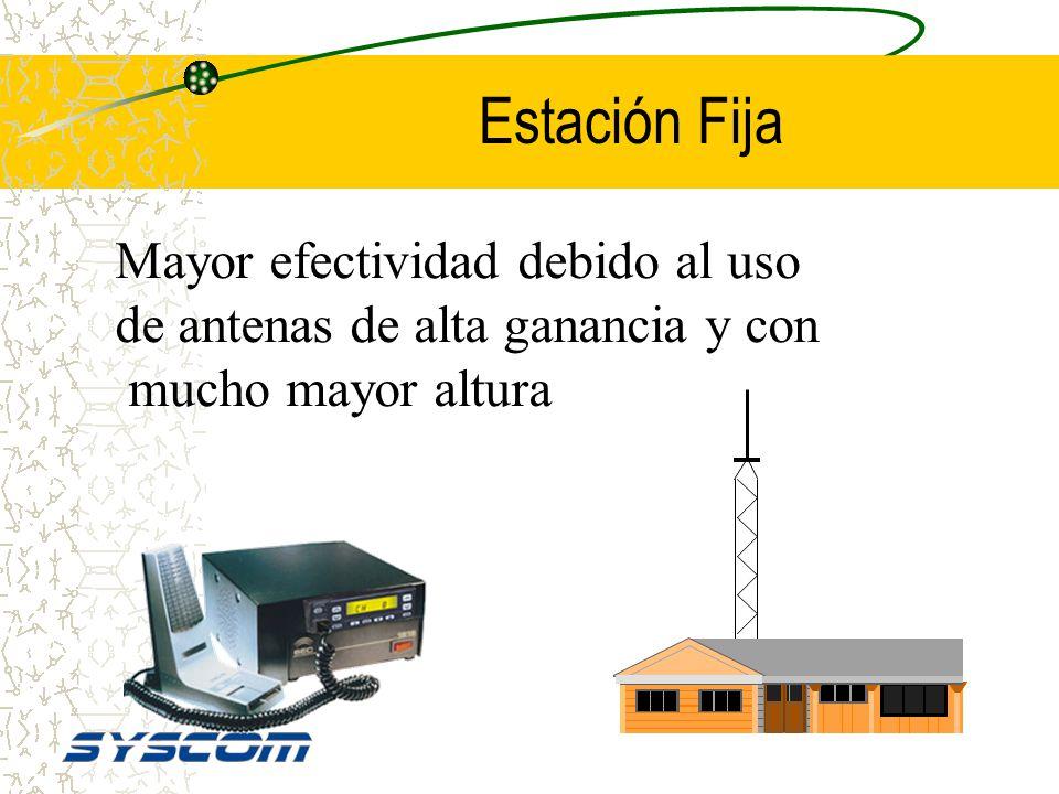 Tipos de Estaciones de Radio Estación Portátil Estación Fija Estación Móvil