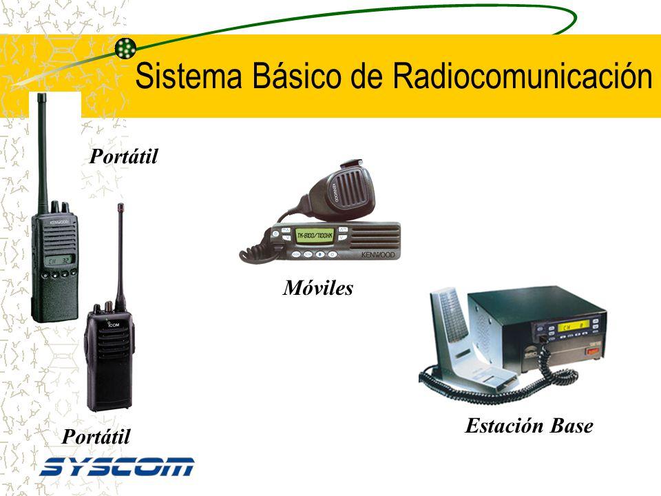 Sistema Básico de Radiocomunicación Estación Base Móviles Portátiles