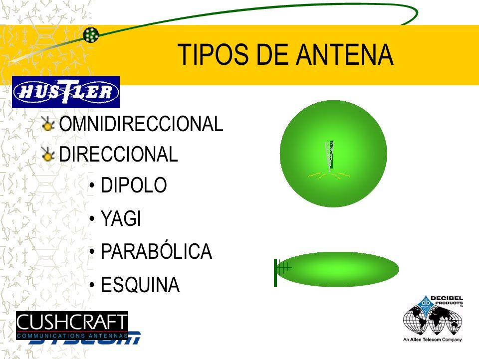 ANTENA Un dispositivo que permite la radiación y la recepción de señales en una o varias bandas del espectro de Radiofrecuencia.