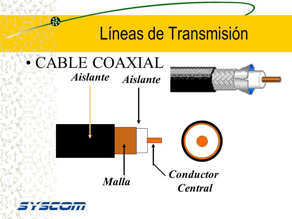 Ganancia de una Antena La GANANCIA de una antena es el aumento de la potencia radiada y/o recibida por una antena en una dirección determinada compara
