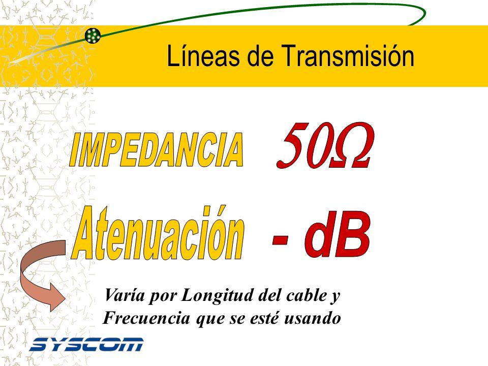 Líneas de Transmisión CABLE COAXIAL Aislante Malla Aislante Conductor Central