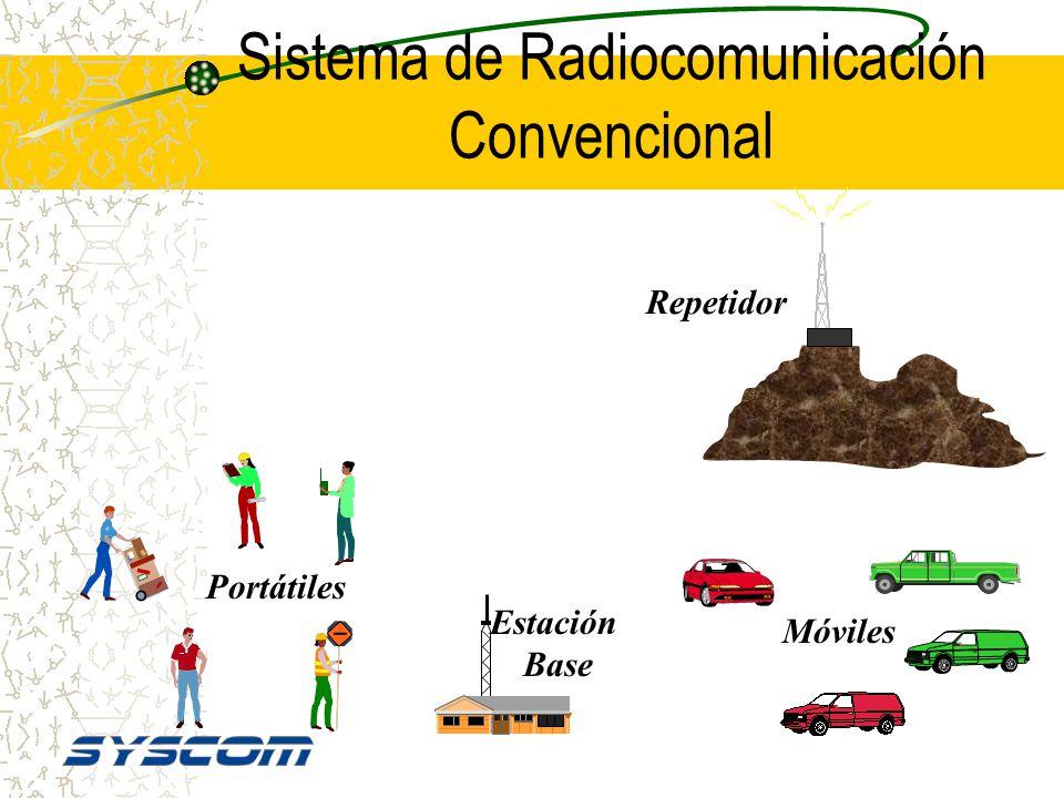Sistema Básico de Radiocomunicación Portátil Estación Base Móviles