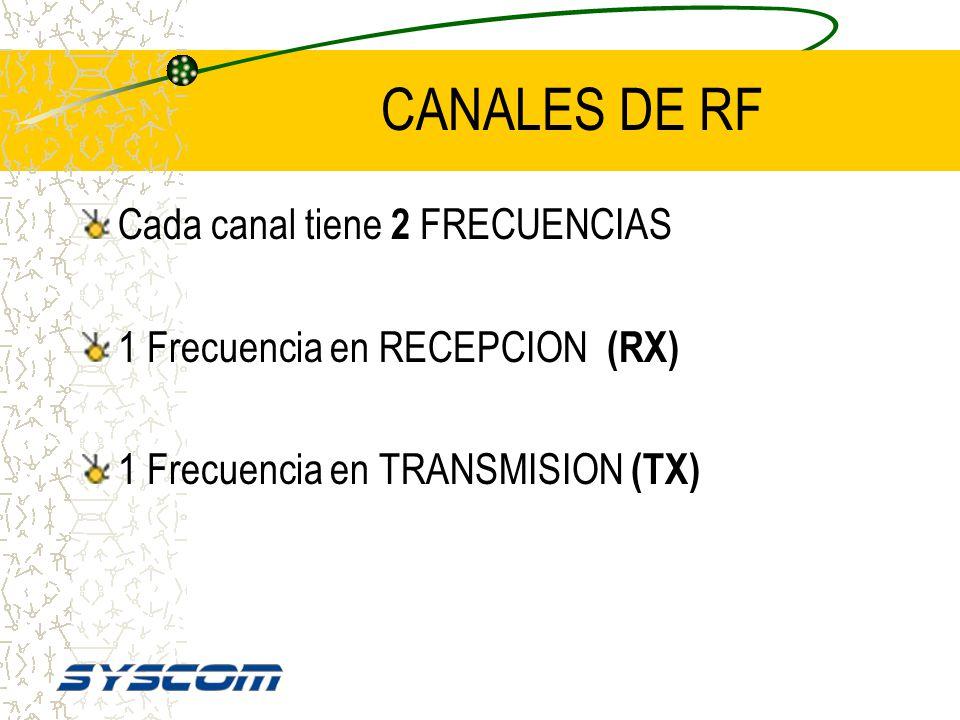 Alimentación VCD con Baterías Alcalinas o Baterías de NiCd Baterías NiCd - Recargables - Duración en 5-5-90 Ciclos de Vida Efecto Memoria Tipos de Car