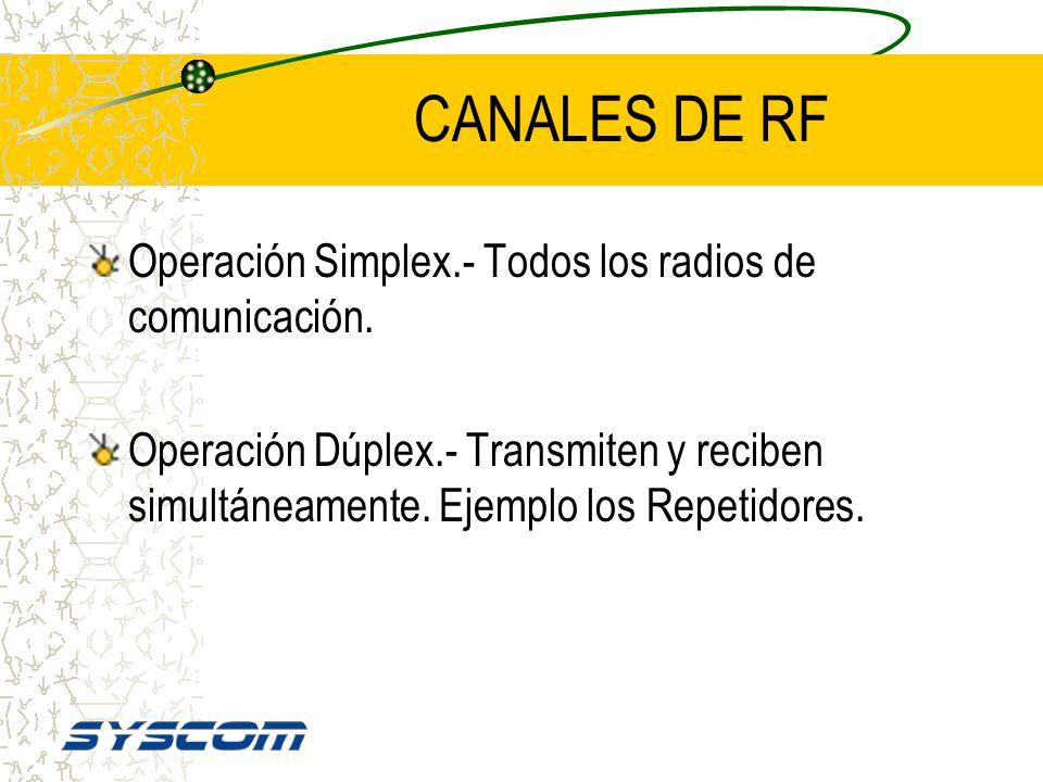 CANALES DE RF Cada canal tiene 2 FRECUENCIAS 1 Frecuencia en RECEPCION (RX) 1 Frecuencia en TRANSMISION (TX)