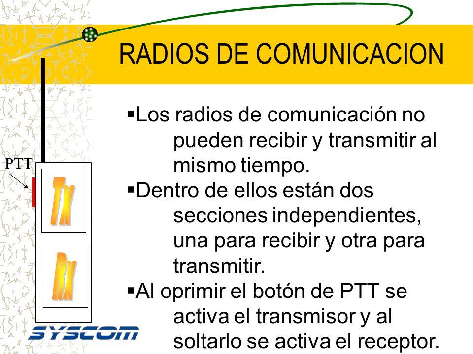 CANALES DE RF Operación Simplex.- Todos los radios de comunicación. Operación Dúplex.- Transmiten y reciben simultáneamente. Ejemplo los Repetidores.