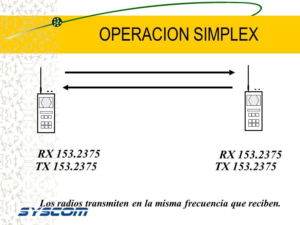RADIOS DE COMUNICACION Un radio de comunicación puede ser programado para que : Transmita en la misma frecuencia que recibe. Transmita en una frecuenc