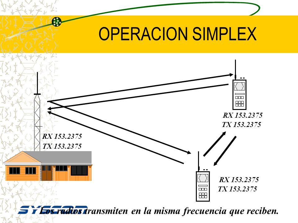 OPERACION SIMPLEX RX 153.2375 TX 153.2375 RX 153.2375 TX 153.2375 Los radios transmiten en la misma frecuencia que reciben.