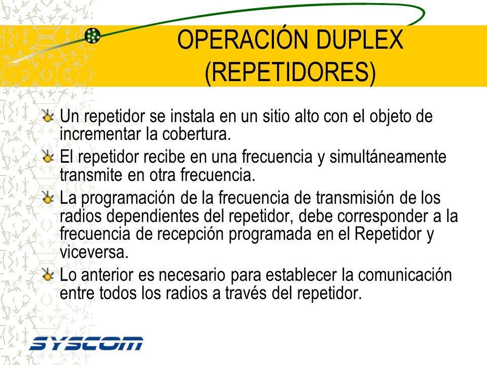 OPERACION SIMPLEX RX 153.2375 TX 153.2375 RX 153.2375 TX 153.2375 RX 153.2375 TX 153.2375 Los radios transmiten en la misma frecuencia que reciben.
